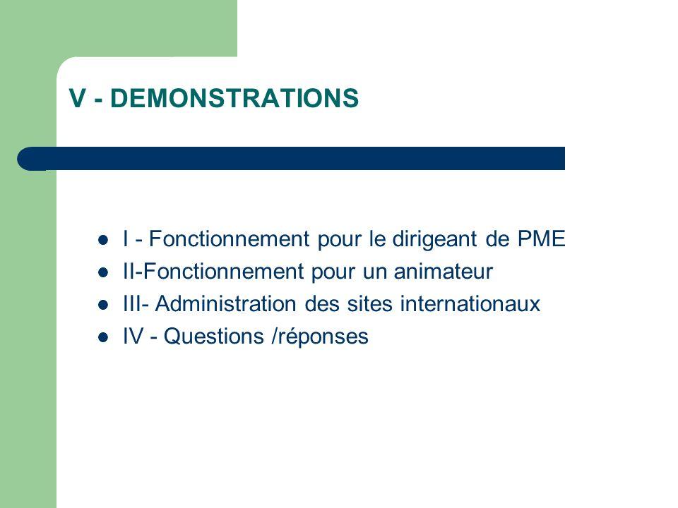 V - DEMONSTRATIONS I - Fonctionnement pour le dirigeant de PME