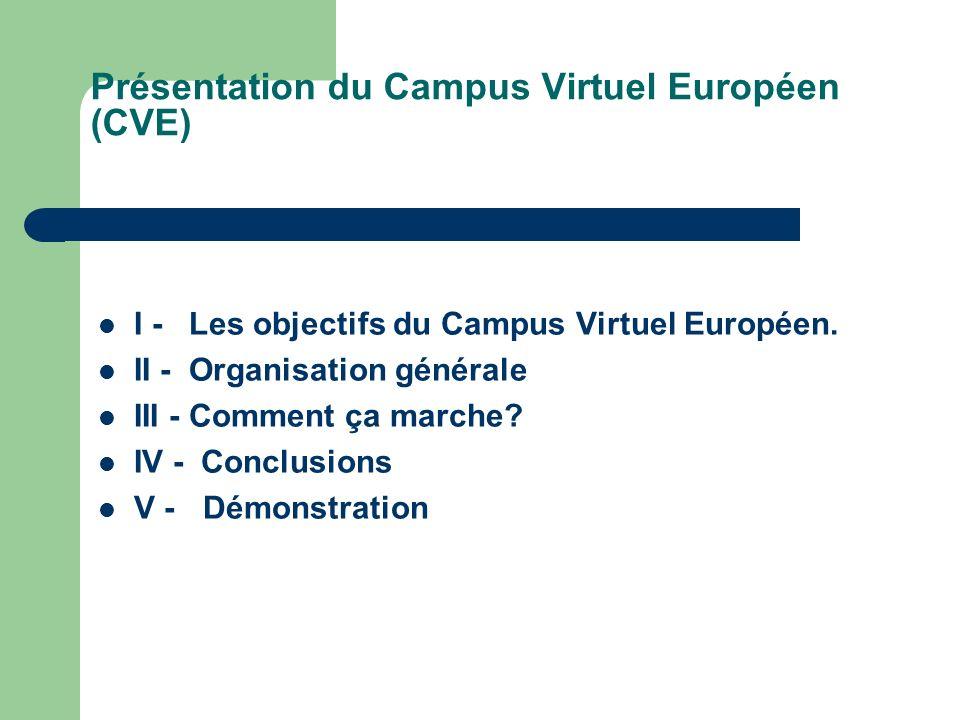 Présentation du Campus Virtuel Européen (CVE)