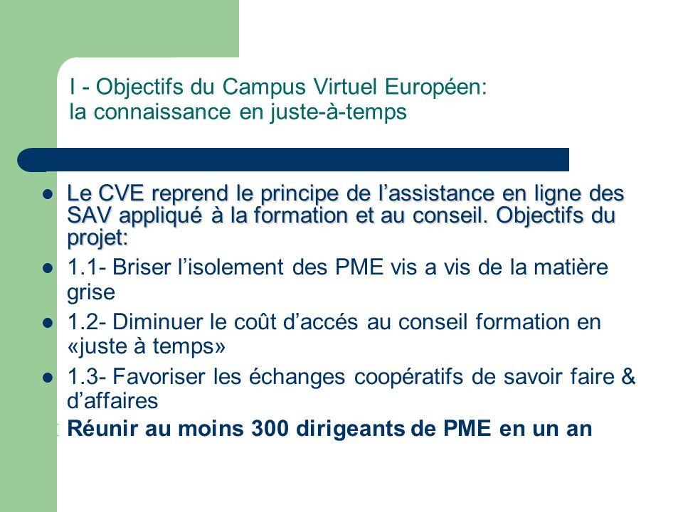 I - Objectifs du Campus Virtuel Européen: la connaissance en juste-à-temps