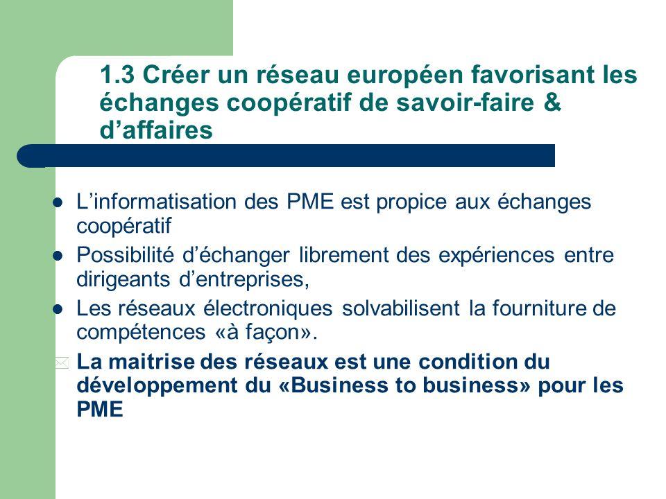 1.3 Créer un réseau européen favorisant les échanges coopératif de savoir-faire & d'affaires