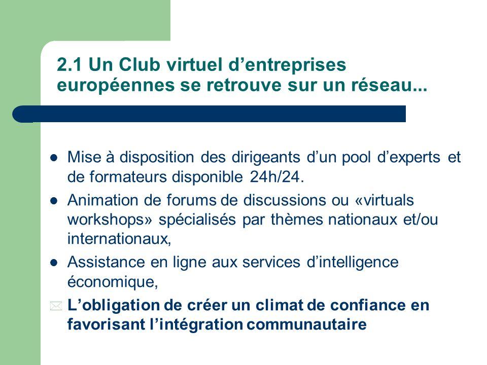 2.1 Un Club virtuel d'entreprises européennes se retrouve sur un réseau...
