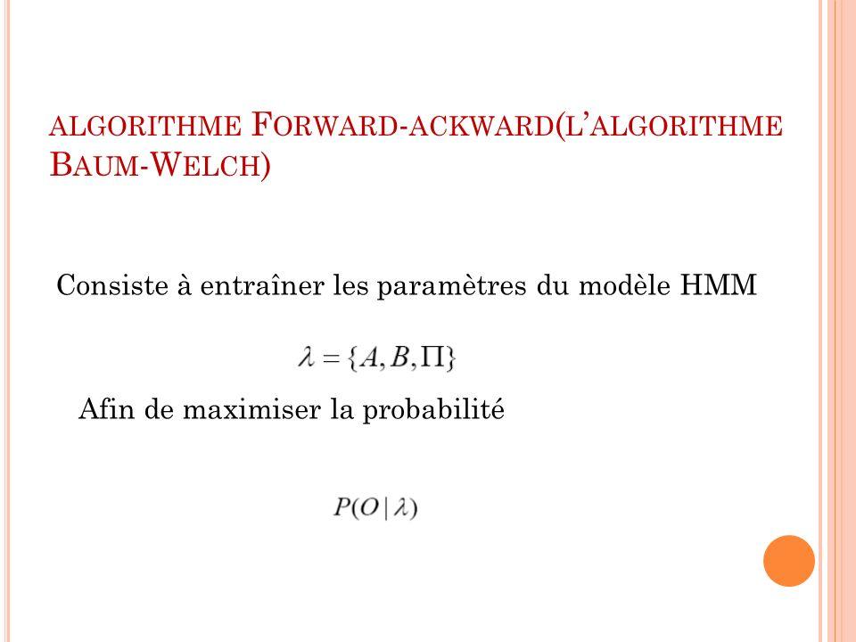 algorithme Forward-ackward(l'algorithme Baum-Welch)