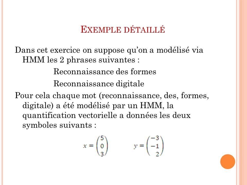Exemple détaillé Dans cet exercice on suppose qu'on a modélisé via HMM les 2 phrases suivantes : Reconnaissance des formes.