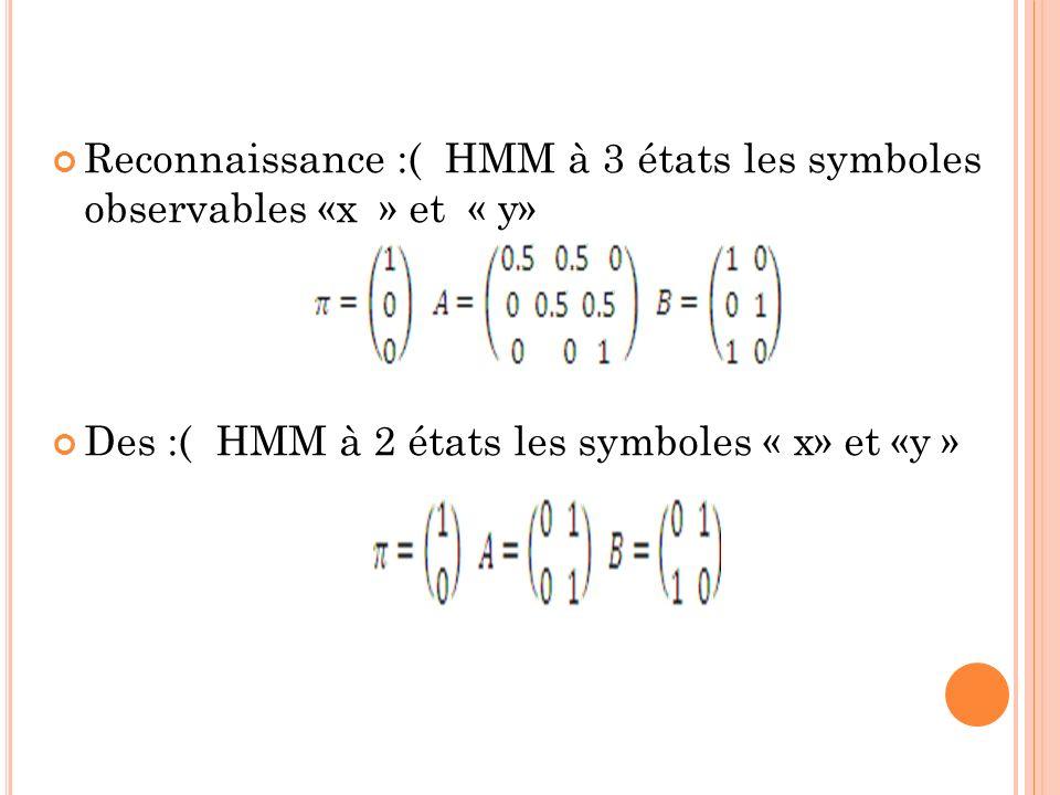 Reconnaissance :( HMM à 3 états les symboles observables «x » et « y»