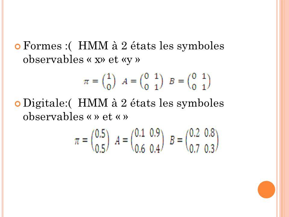 Formes :( HMM à 2 états les symboles observables « x» et «y »