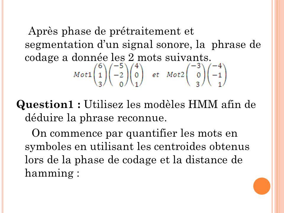 Après phase de prétraitement et segmentation d'un signal sonore, la phrase de codage a donnée les 2 mots suivants.