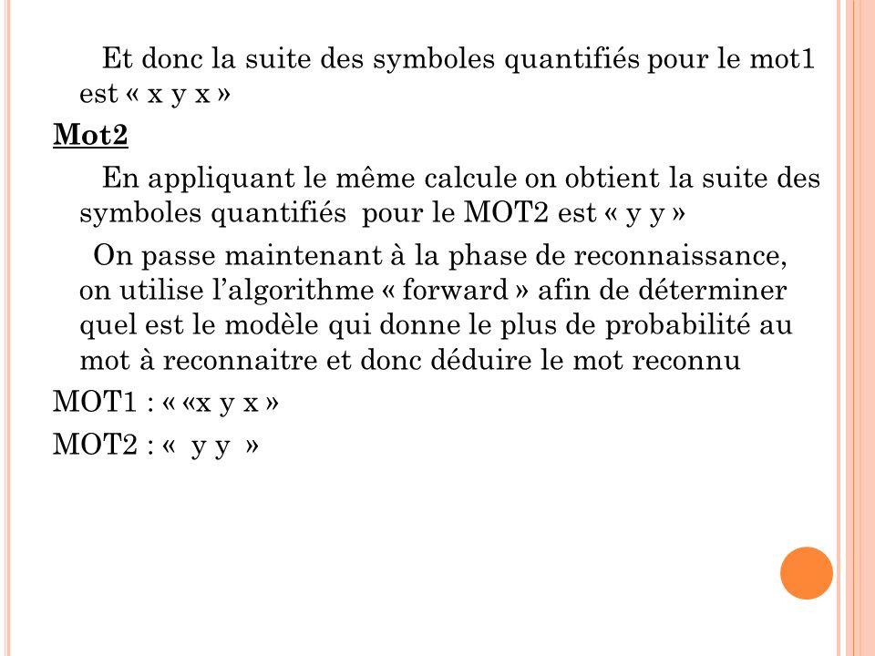 Et donc la suite des symboles quantifiés pour le mot1 est « x y x »