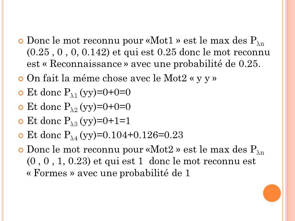 Donc le mot reconnu pour «Mot1 » est le max des Pλn (0. 25 , 0 , 0, 0