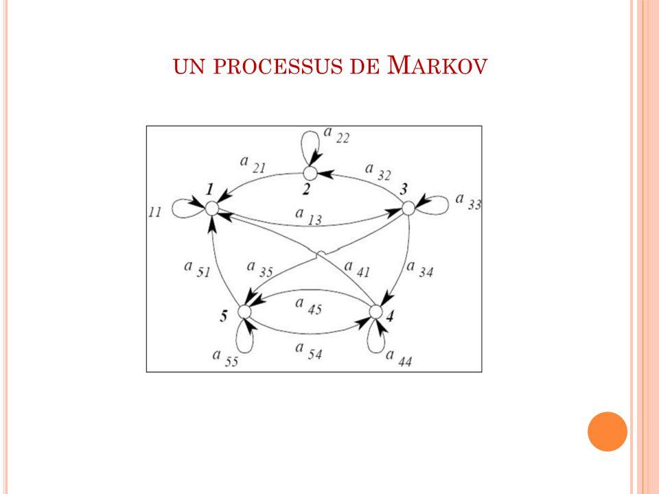 un processus de Markov