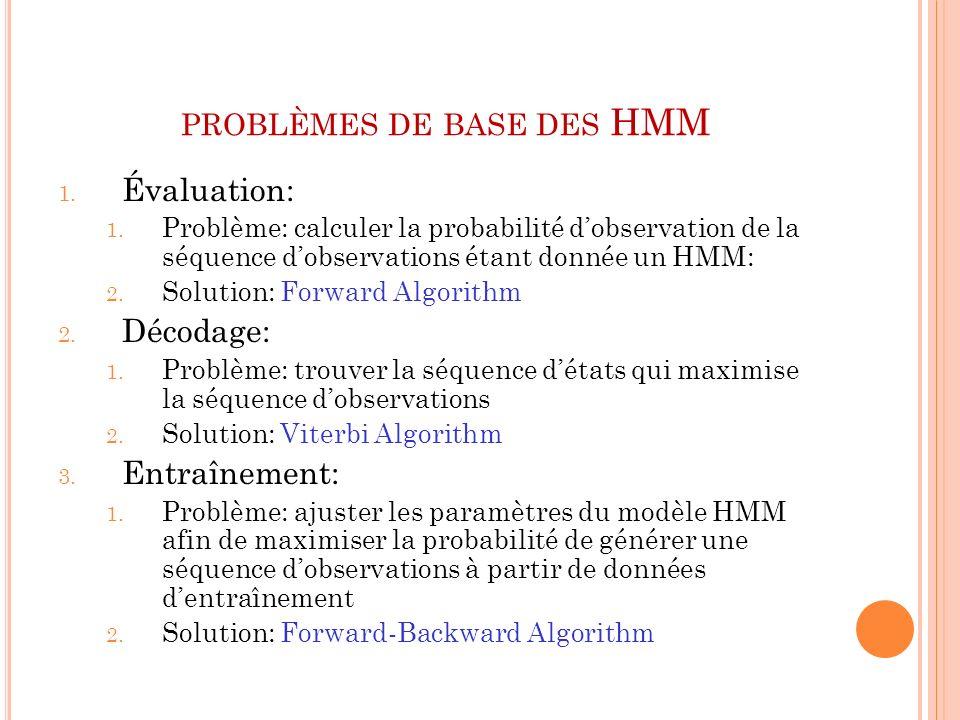 problèmes de base des HMM