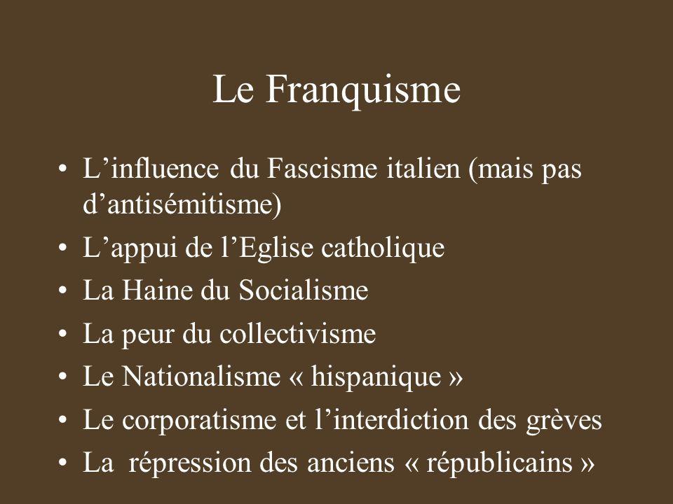 Le Franquisme L'influence du Fascisme italien (mais pas d'antisémitisme) L'appui de l'Eglise catholique.