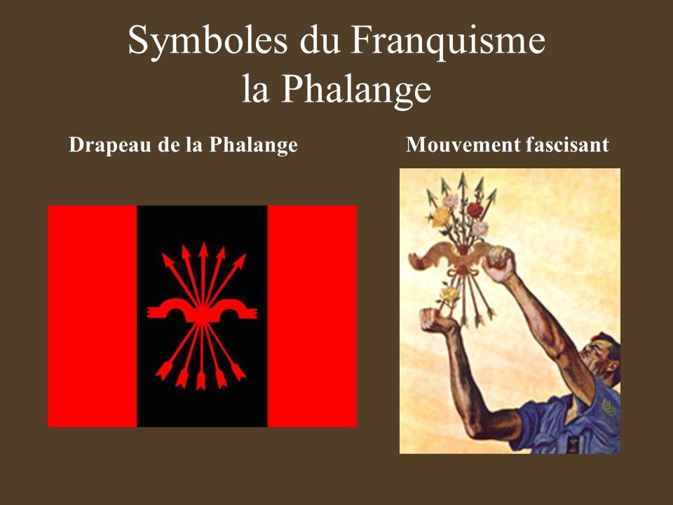 Symboles du Franquisme la Phalange