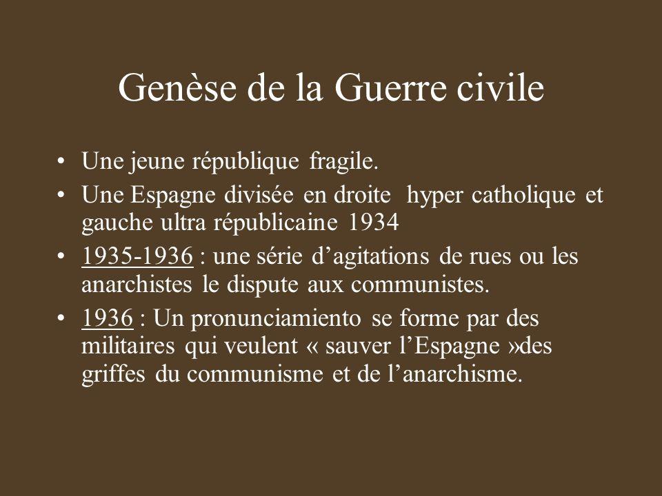 Genèse de la Guerre civile