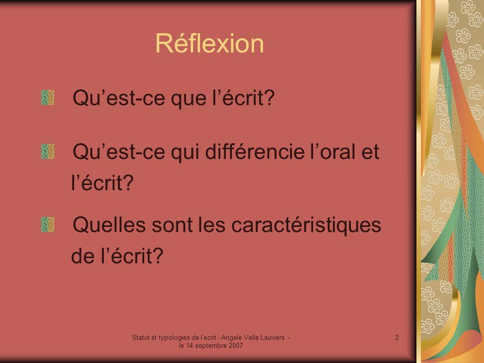 Réflexion Qu'est-ce que l'écrit Qu'est-ce qui différencie l'oral et