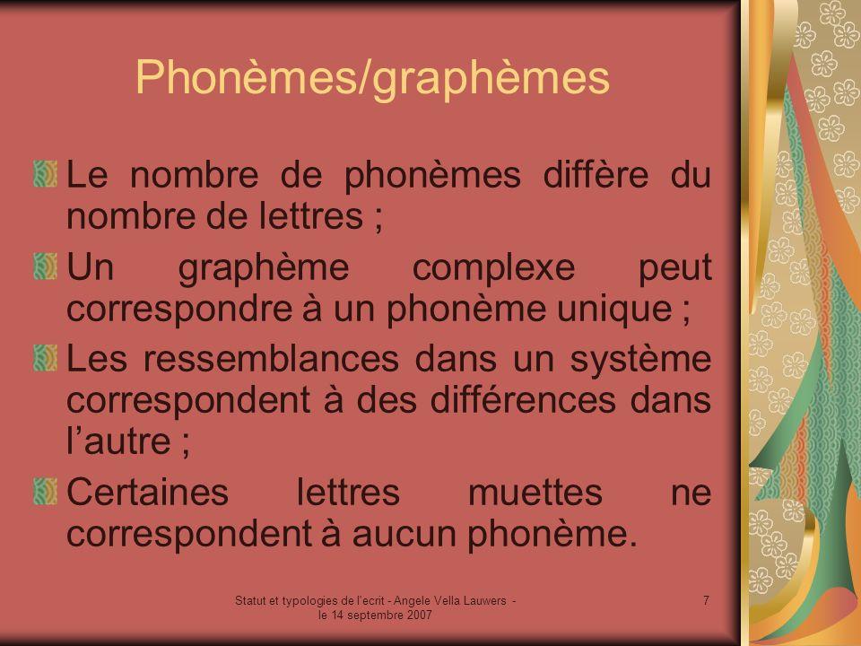 Phonèmes/graphèmes Le nombre de phonèmes diffère du nombre de lettres ; Un graphème complexe peut correspondre à un phonème unique ;