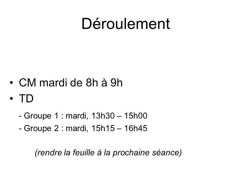 Déroulement CM mardi de 8h à 9h TD - Groupe 1 : mardi, 13h30 – 15h00