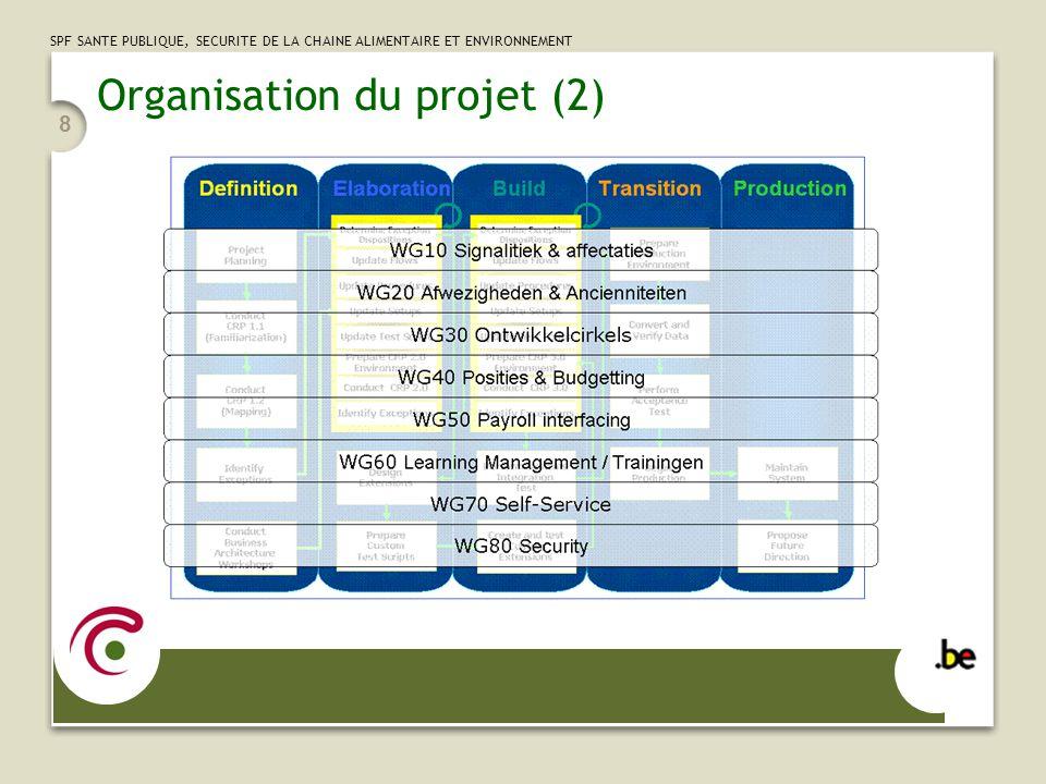 Organisation du projet (2)