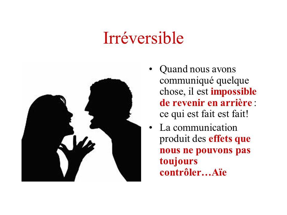 Irréversible Quand nous avons communiqué quelque chose, il est impossible de revenir en arrière : ce qui est fait est fait!