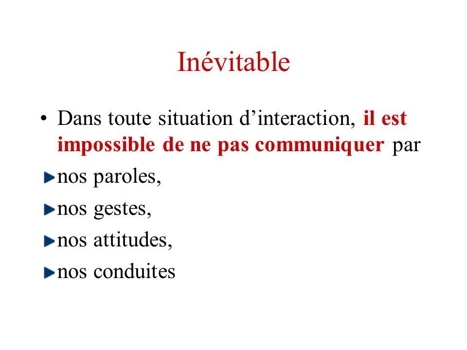 Inévitable Dans toute situation d'interaction, il est impossible de ne pas communiquer par. nos paroles,