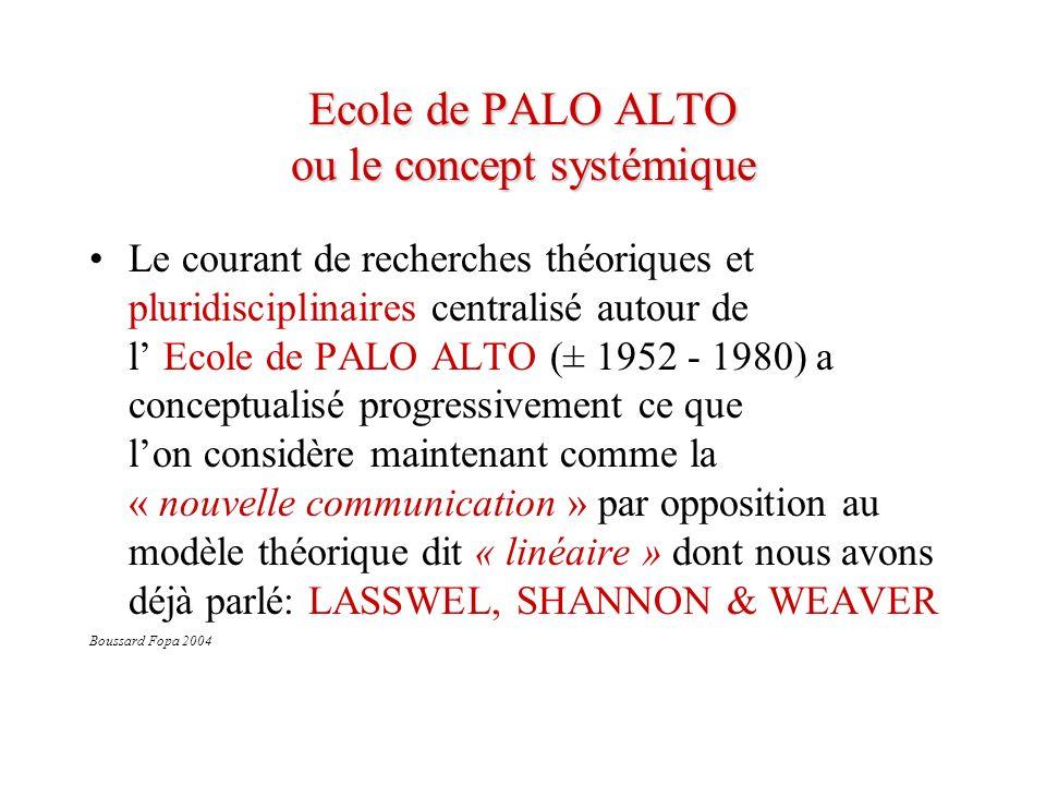 Ecole de PALO ALTO ou le concept systémique