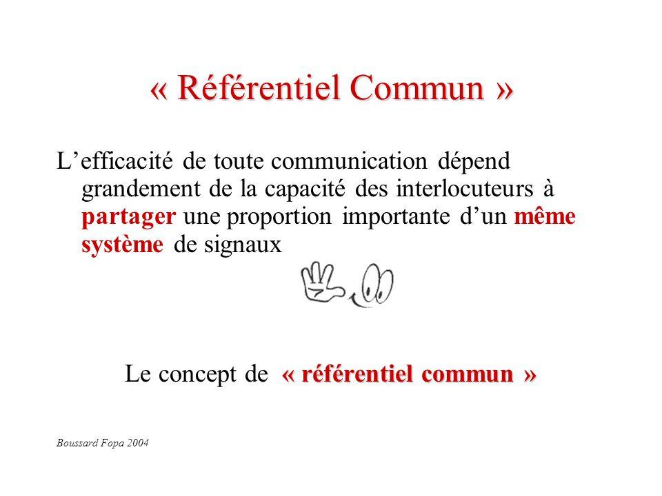 Le concept de « référentiel commun »