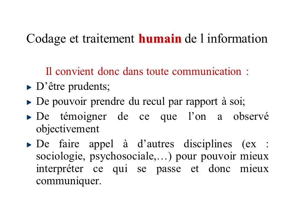 Codage et traitement humain de l information