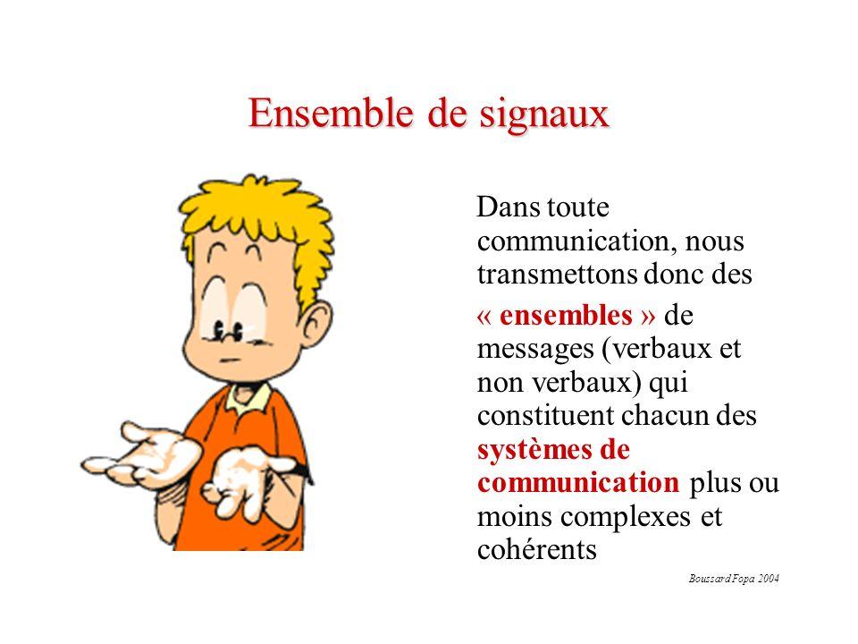 Ensemble de signauxDans toute communication, nous transmettons donc des.