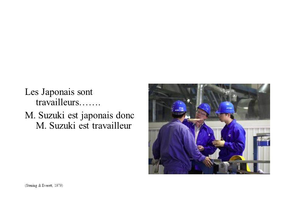 Les Japonais sont travailleurs…….