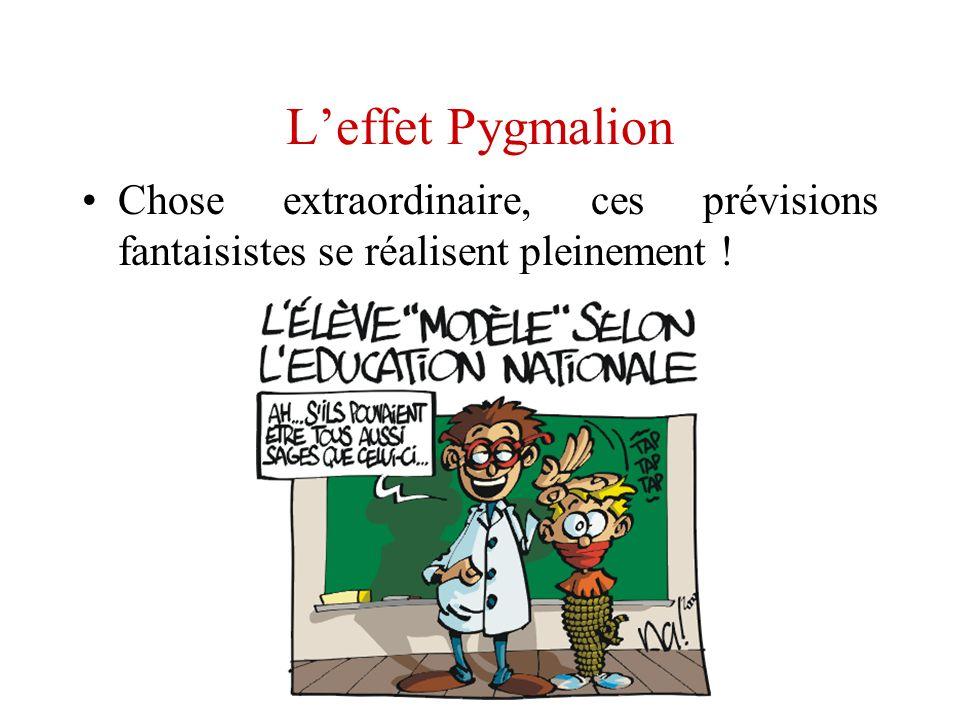 L'effet Pygmalion Chose extraordinaire, ces prévisions fantaisistes se réalisent pleinement !