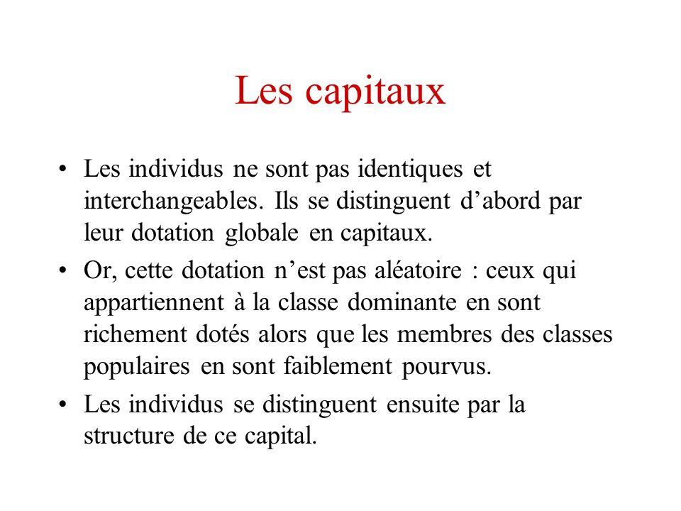 Les capitaux Les individus ne sont pas identiques et interchangeables. Ils se distinguent d'abord par leur dotation globale en capitaux.