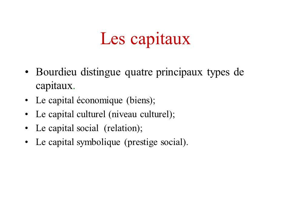Les capitaux Bourdieu distingue quatre principaux types de capitaux.