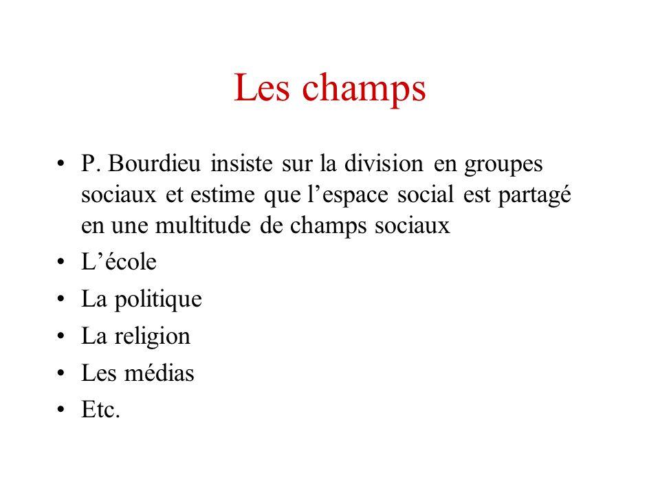 Les champsP. Bourdieu insiste sur la division en groupes sociaux et estime que l'espace social est partagé en une multitude de champs sociaux.