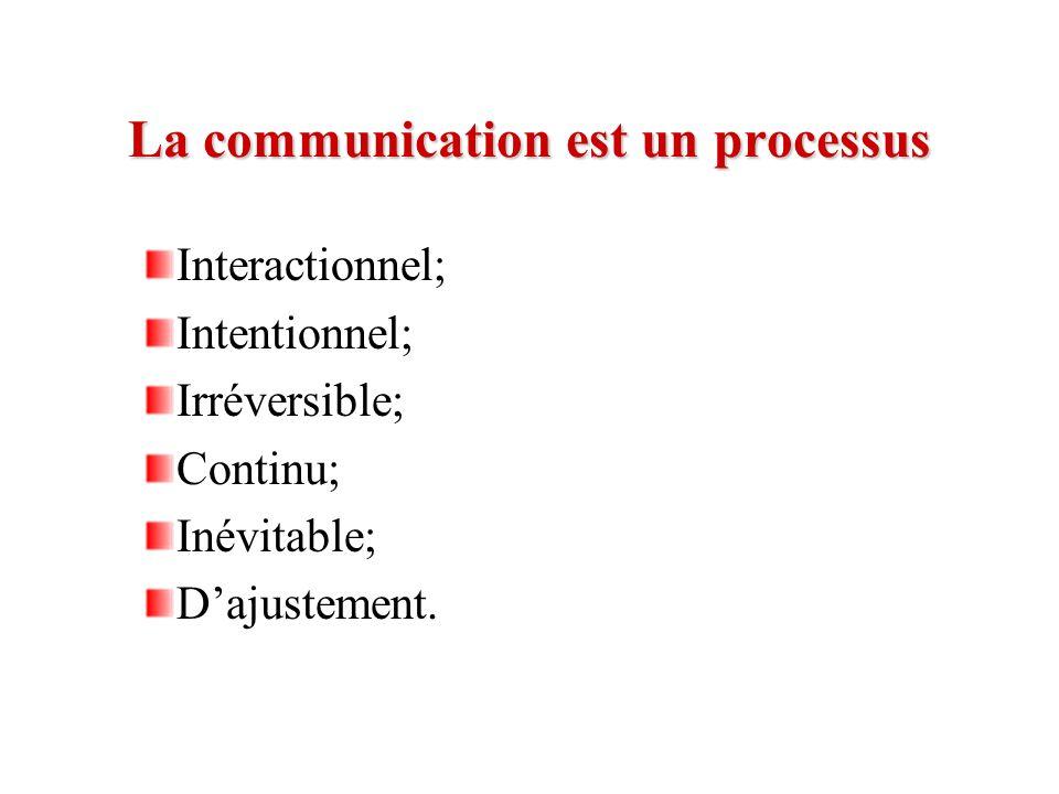 La communication est un processus