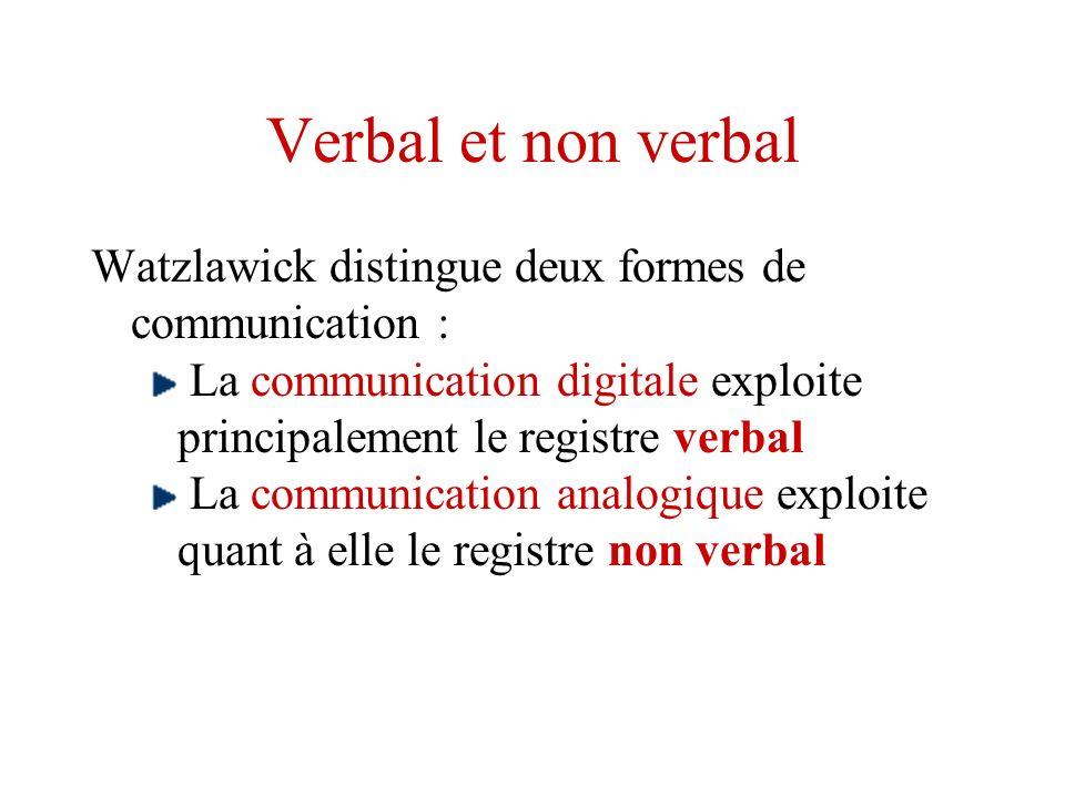 Verbal et non verbalWatzlawick distingue deux formes de communication : La communication digitale exploite principalement le registre verbal.