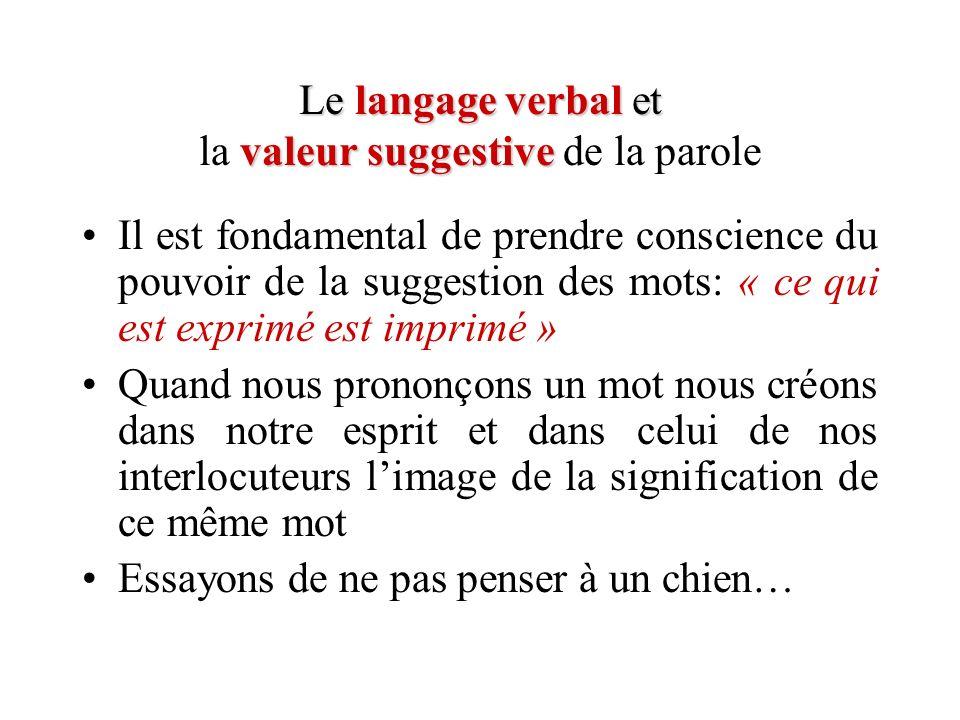 Le langage verbal et la valeur suggestive de la parole