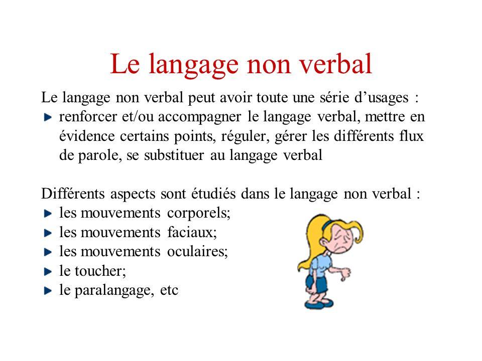Le langage non verbal Le langage non verbal peut avoir toute une série d'usages :