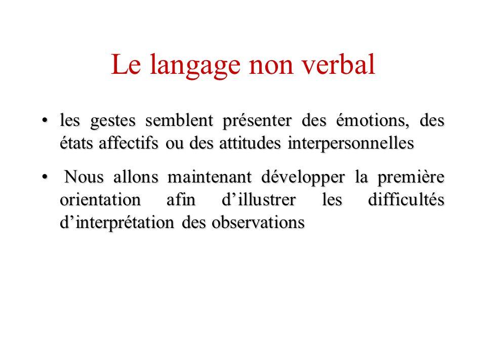 Le langage non verbal les gestes semblent présenter des émotions, des états affectifs ou des attitudes interpersonnelles.