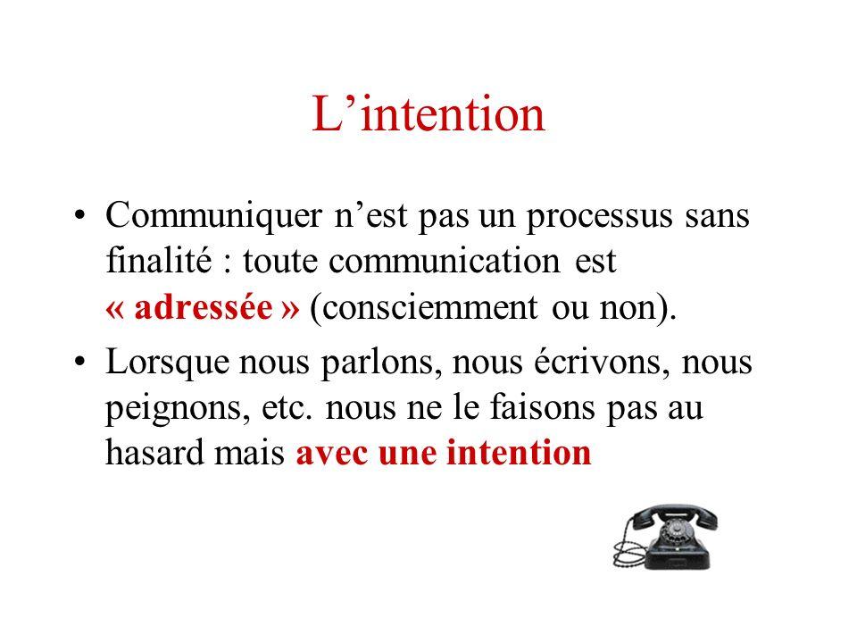 L'intention Communiquer n'est pas un processus sans finalité : toute communication est « adressée » (consciemment ou non).