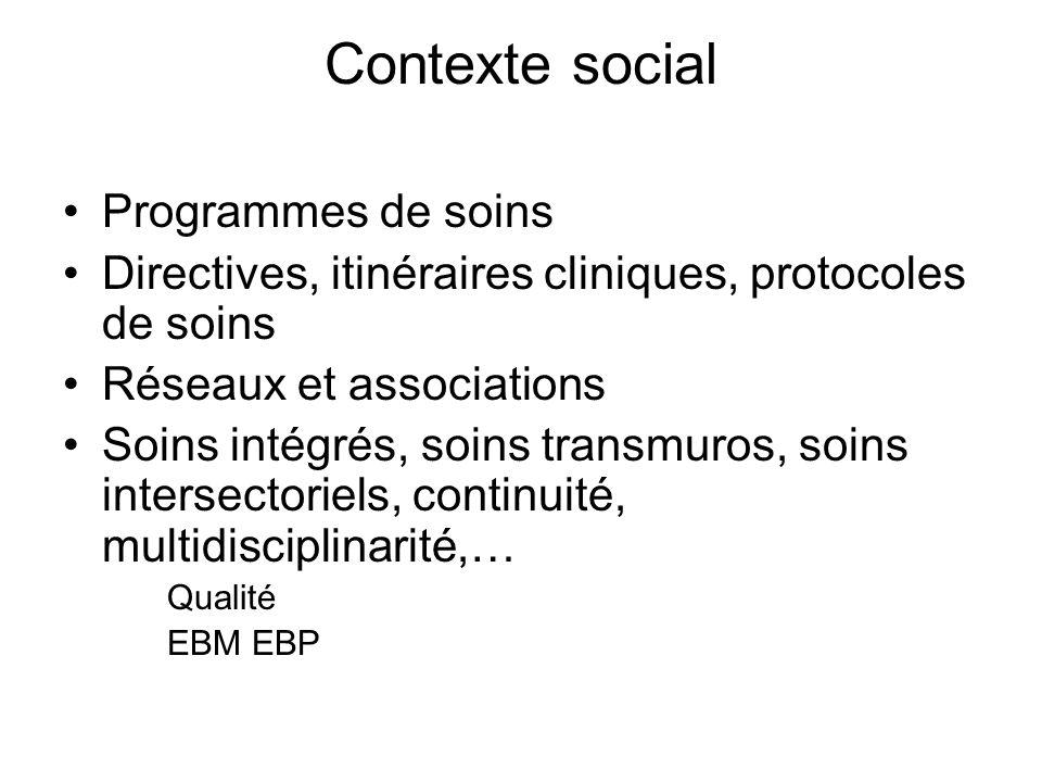 Contexte social Programmes de soins