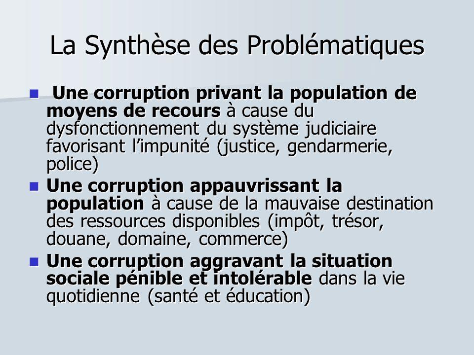 La Synthèse des Problématiques