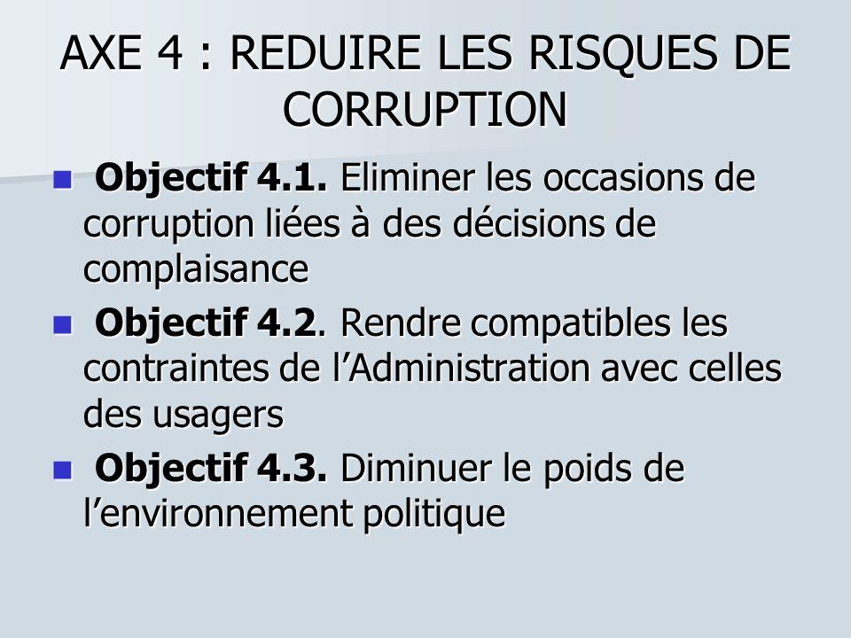 AXE 4 : REDUIRE LES RISQUES DE CORRUPTION