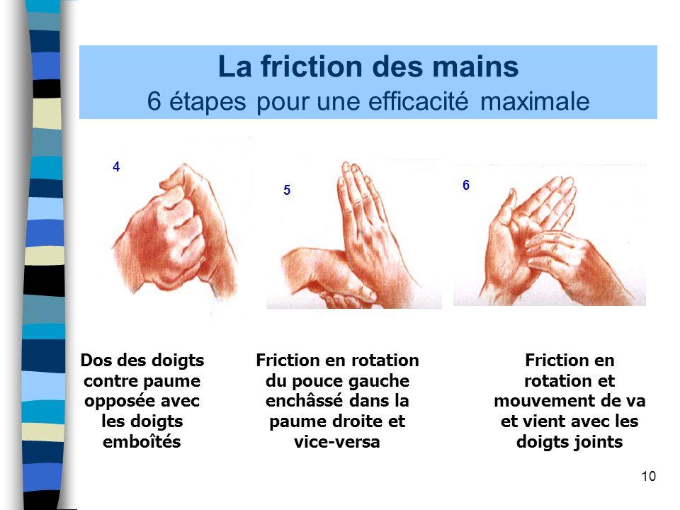 La friction des mains 6 étapes pour une efficacité maximale