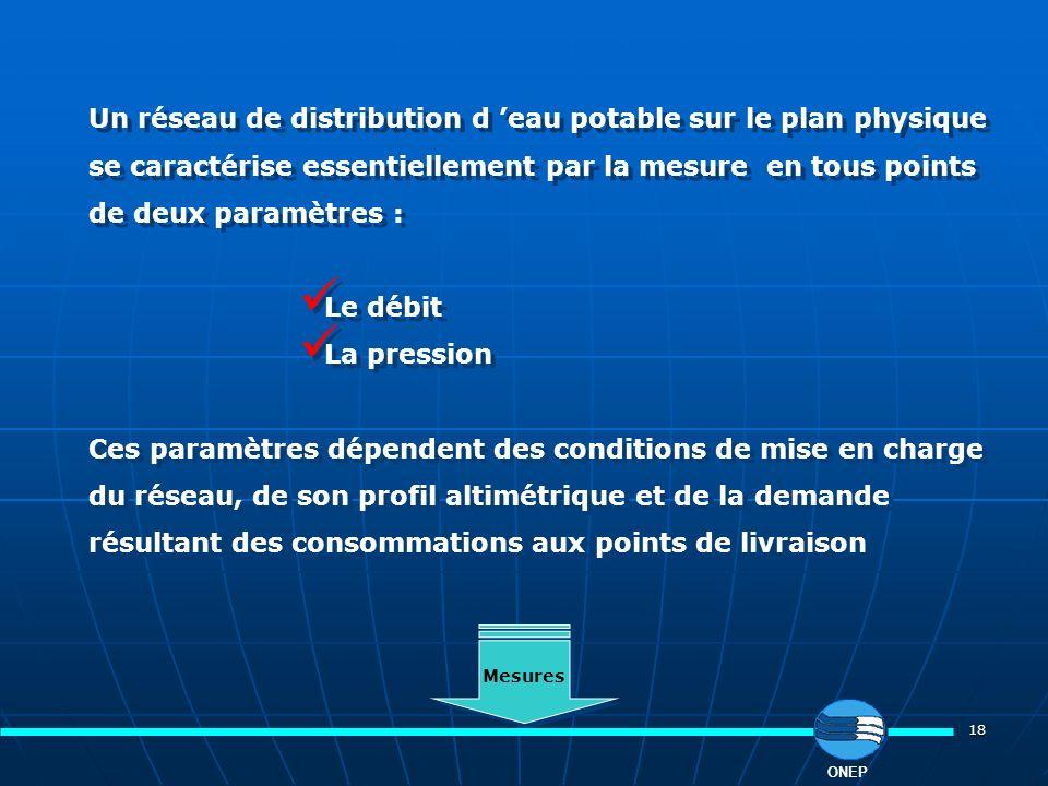 Un réseau de distribution d 'eau potable sur le plan physique se caractérise essentiellement par la mesure en tous points de deux paramètres :