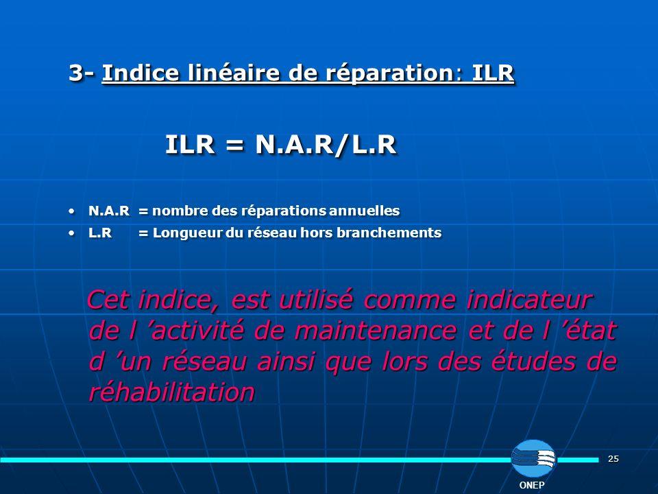 3- Indice linéaire de réparation: ILR