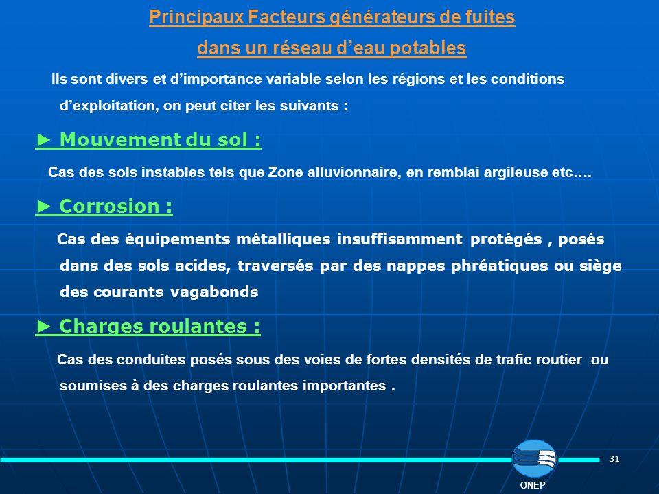 Principaux Facteurs générateurs de fuites