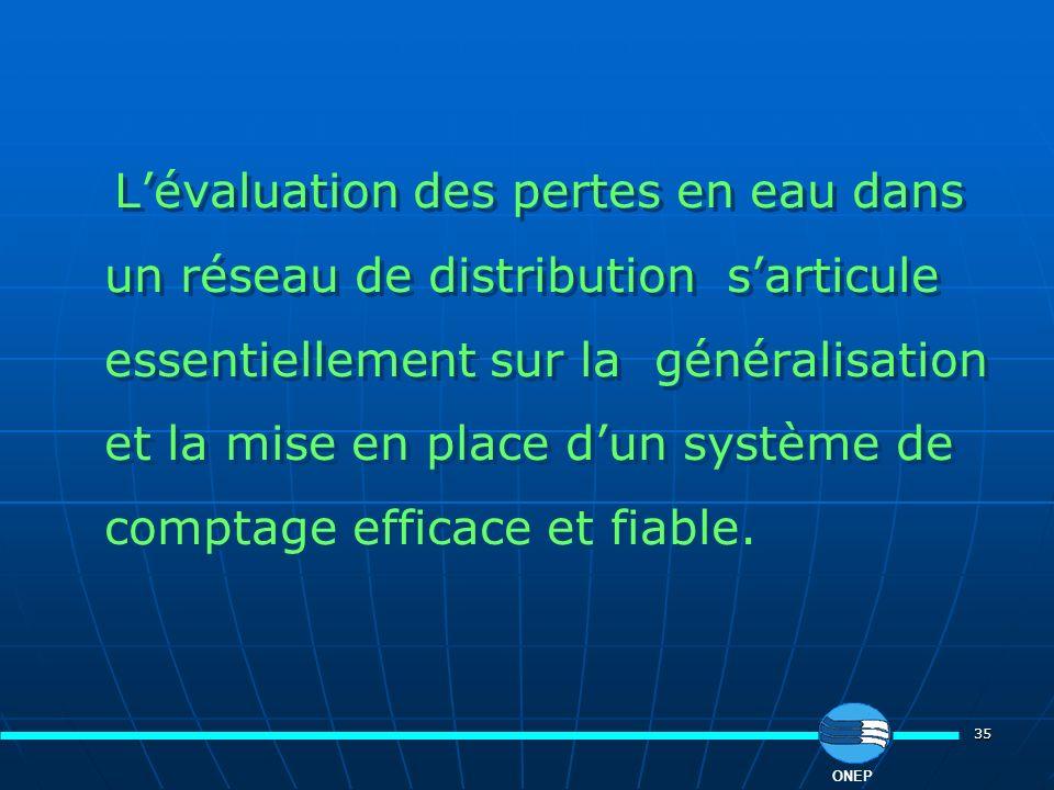 L'évaluation des pertes en eau dans un réseau de distribution s'articule essentiellement sur la généralisation et la mise en place d'un système de comptage efficace et fiable.