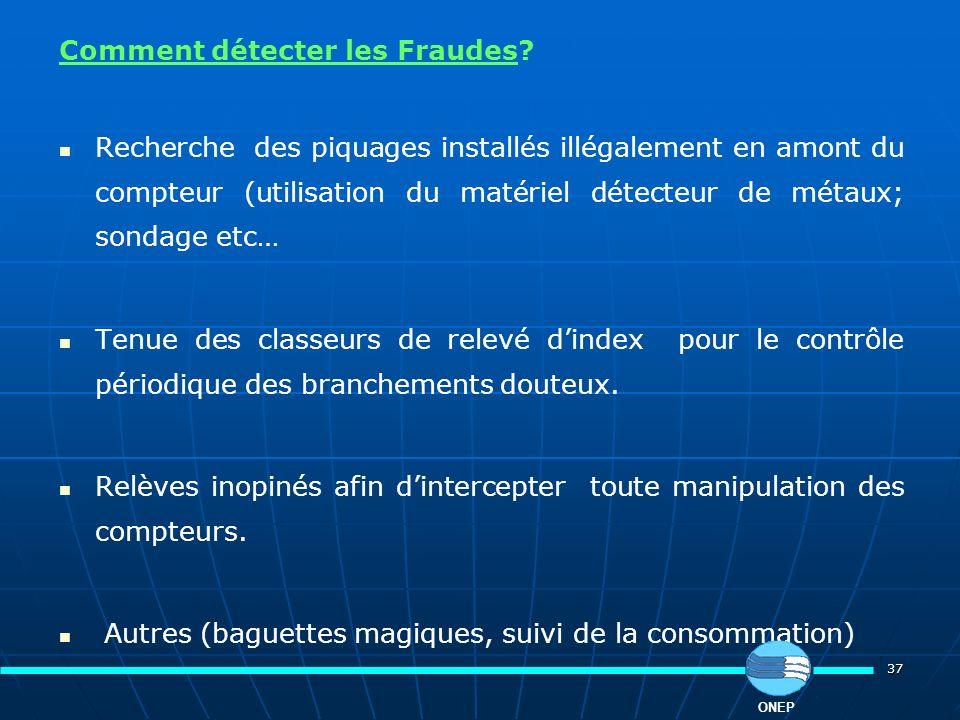 Comment détecter les Fraudes