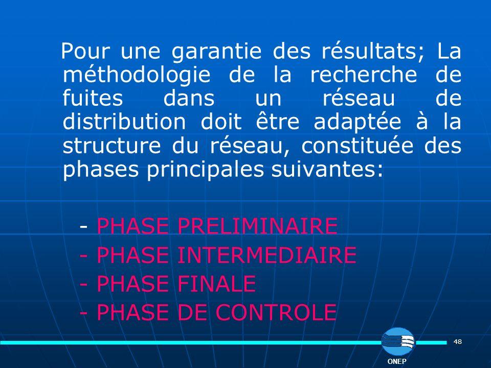 Pour une garantie des résultats; La méthodologie de la recherche de fuites dans un réseau de distribution doit être adaptée à la structure du réseau, constituée des phases principales suivantes: