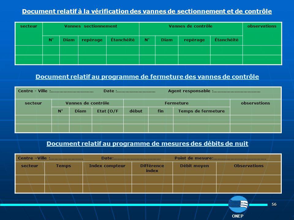 Document relatif au programme de fermeture des vannes de contrôle