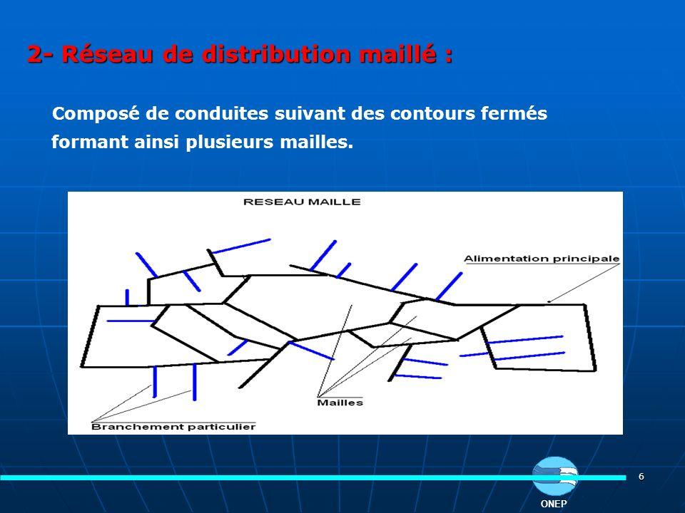 2- Réseau de distribution maillé :